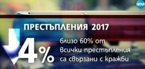 СДВР: Престъпленията в София намаляват