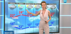 Прогноза за времето (18.05.2018 - централна)