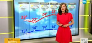 Прогноза за времето (21.05.2018 - сутрешна)