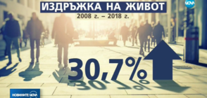 КНСБ: Издръжката на живот у нас е скочила с над 30% за 10 години