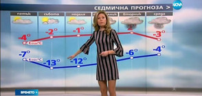Прогноза за времето (19.01.2017 - централна)