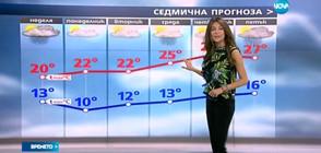 Прогноза за времето (27.05.2017 - централна)