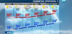 Прогноза за времето (24.06.2017 - централна)