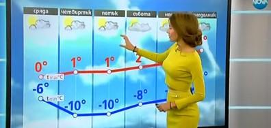 Прогноза за времето (23.01.2018 - централна)