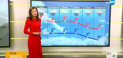 Прогноза за времето (21.02.2018 - сутрешна)