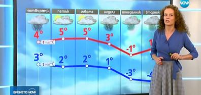 Прогноза за времето (21.02.2018 - централна)